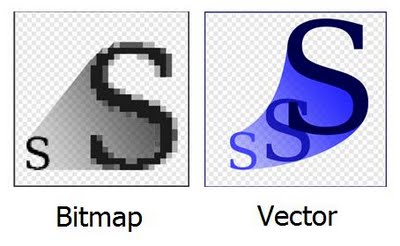 Bitmap vs Vector